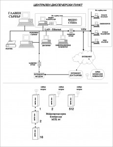 Traffic control and monitoring system